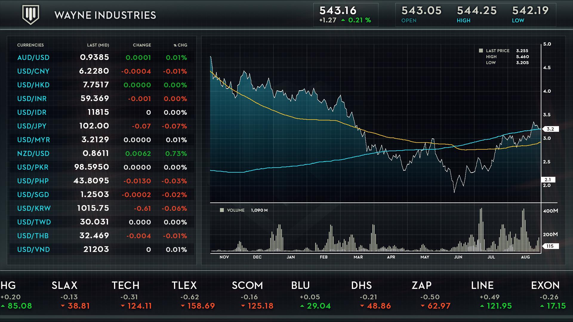 BVS_Wayne_Stocks_1b_mod 2